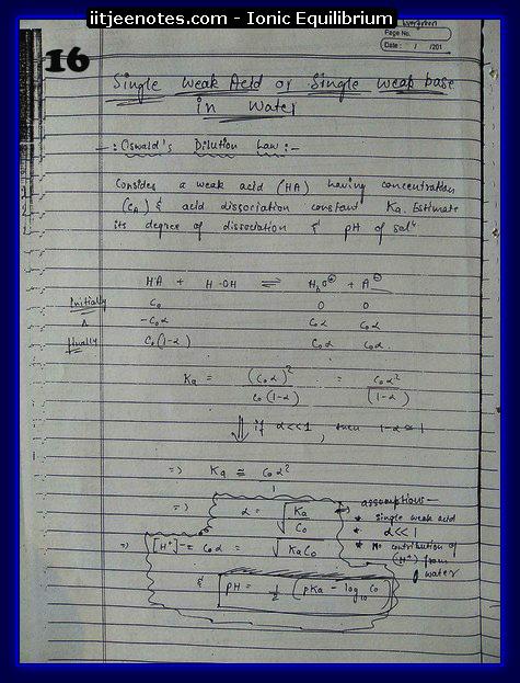 Ionic Equilibrium16