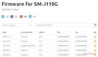 Flash Samsung GALAXY J1 ACE (J110G)