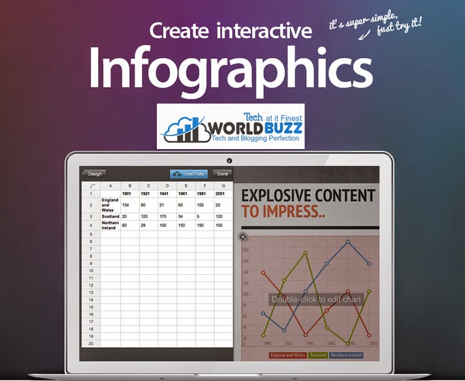 How to Create Infographics that brings Do-Follow Backlinks