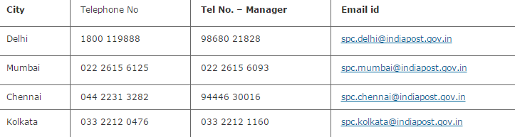 india post phone numbers