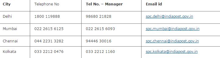 india post phone numbers