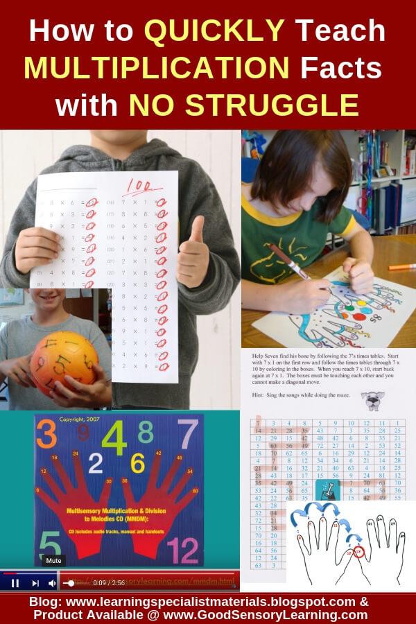 best multiplication lessons