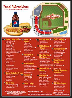 Midland Gluten Free Ballpark Menu