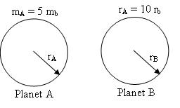 Contoh soal gaya gravitasi