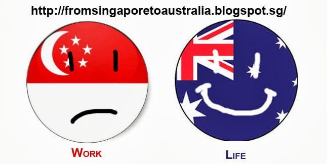 What Is In Australia Which Not Singapore