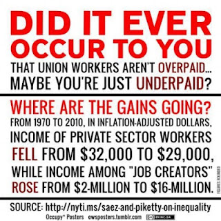 How to explain and defend unions to anti-union jerks