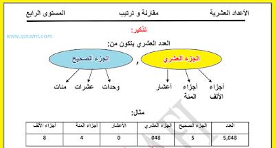 مقارنة وترتيب الأعداد العشرية مع التمارين التطبيقية pdf