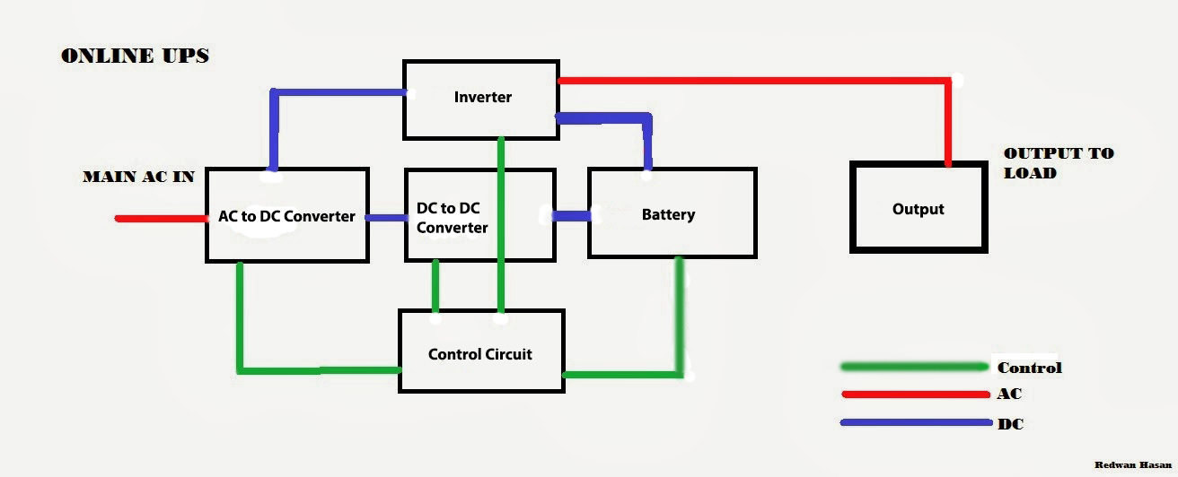 Circuit Diagram Of Ups Wiring Diagrams Schematics