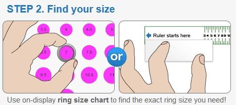 Ring Size Match Shoe Size
