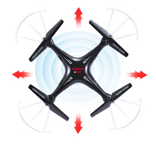 syma x5 moving directions