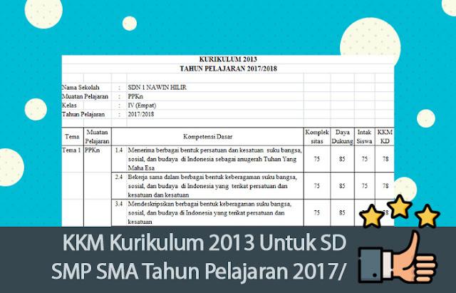 KKM Kurikulum 2013 Untuk SD SMP SMA