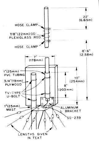GP на 10 и 15 метров