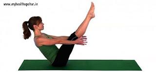 Motapa kam karney Ke liye noukasana  yoga karey