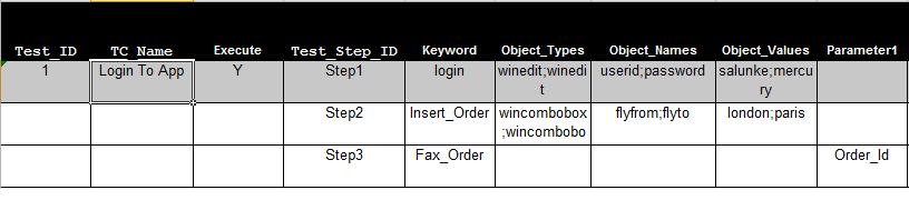 QTP: Keyword Driven Automation Framework in QTP