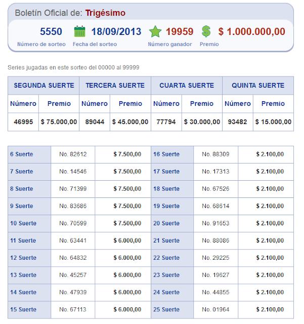 resultados loteria ecuador ganadores