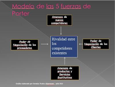 plan estrategico de una empresa