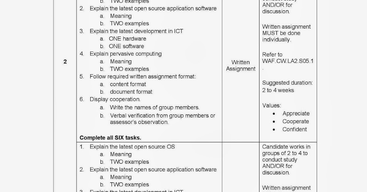 Example Written Assignment Ict Form 4