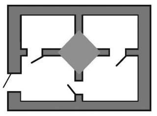 Расположение печи в доме по центру