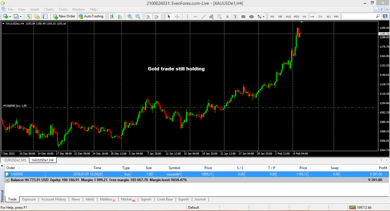 Gold trade pro forex покупка продажа eur/usd forex