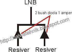 power divider dengan skema yang sangat sederhana