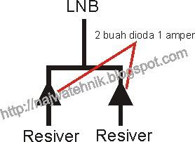 Power divider sederhana