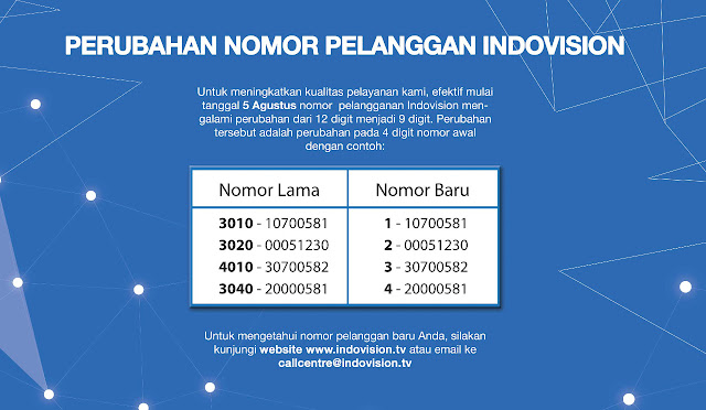 Pergantian no pelanggan Indovision
