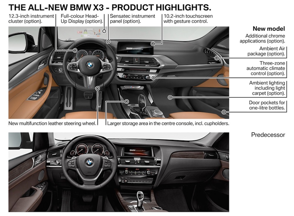 differenze nuova bmw x2 2017/2018 VS 2013/2014 - gli interni