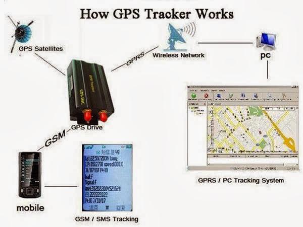 คู่มือการใช้ GPS Tracker แบบพกพา TK-102   GPS TRACKER (จีพีเอส ติดตาม)