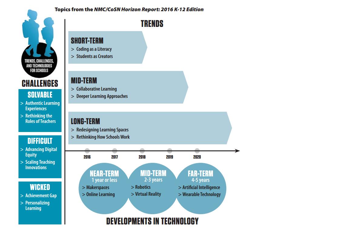 Australian small-cap companies - Emerging Companies Funds Management