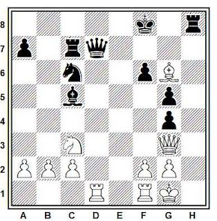 Posición de la partida Krafford - Traker (USA, 1962)