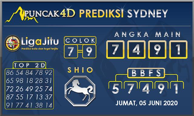 PREDIKSI TOGEL SYDNEY PUNCAK4D 05 JUNI 2020