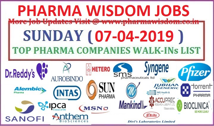 SUNDAY TOP PHARMA WALK-IN INTERVIEWS LIST FOR FRESHERS & EXPERIENCED