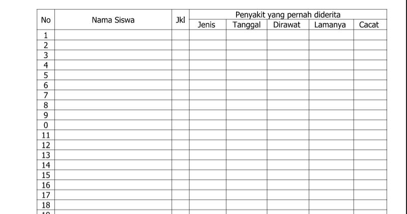 Referensi Contoh Daftar Riwayat Kesehatan Siswa Untuk Administrasi Guru Wali Kelas Blog Edukasi
