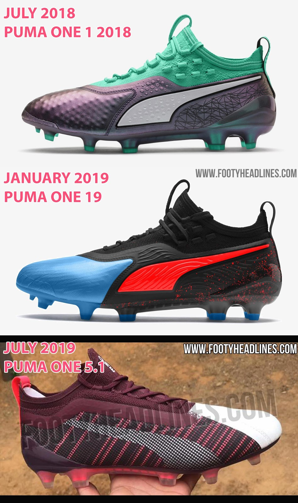 9cf1348e9 January   July - Puma Releases Next-Gen Boots Every Six Months