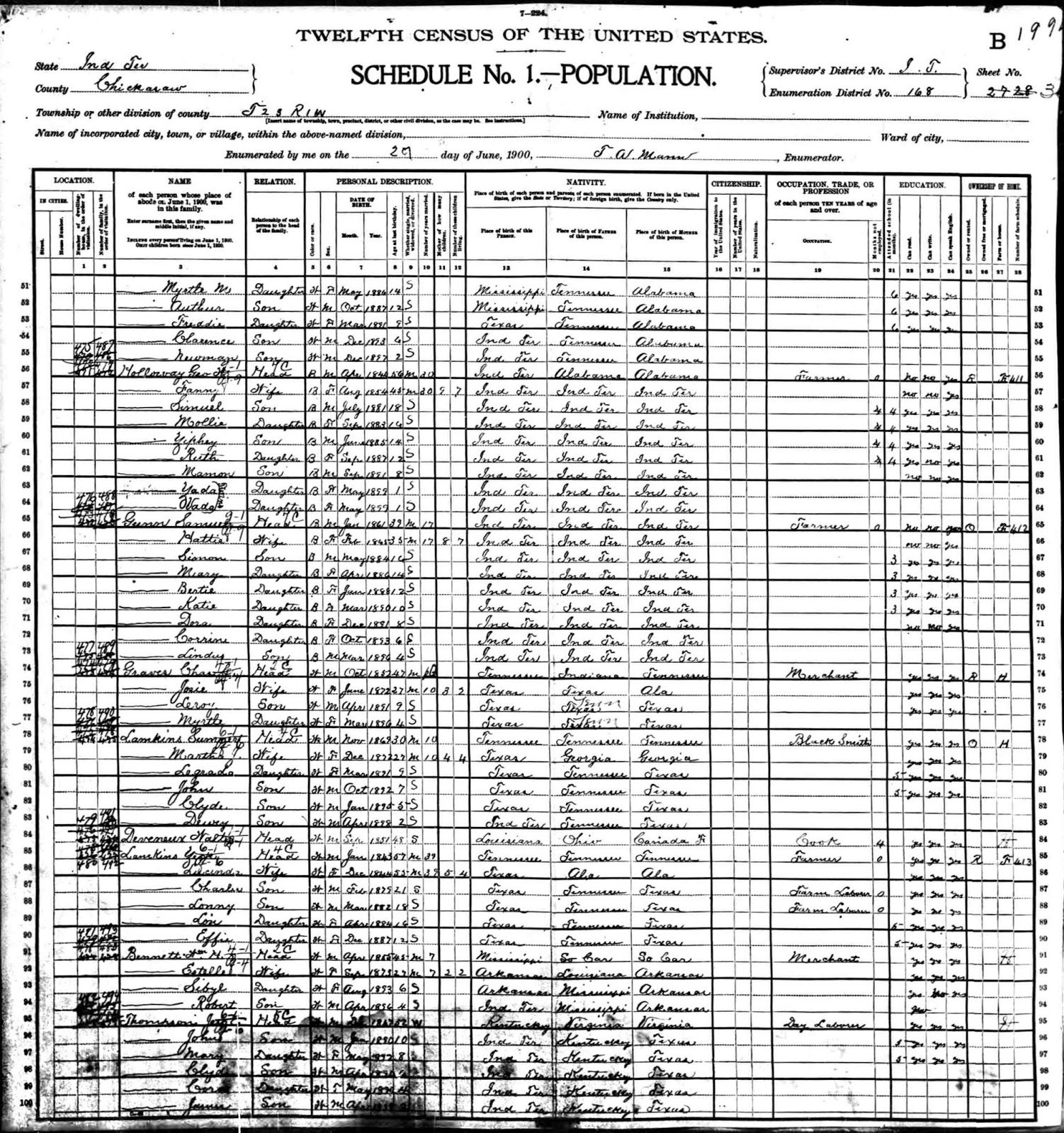 Divorce Records United States: Black And Red Journal: Freedmen Community Project Part 2