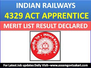 Indian Railway Act Apprentice Merit List 2018