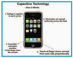 Capacitive Touchscreen adalah