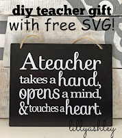http://www.thelatestfind.com/2015/04/diy-end-of-year-teacher-gift-chalkboard.html