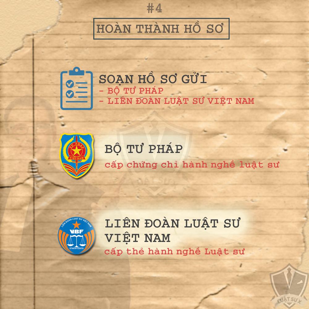 Các bước  để trở thành luật sư ở Việt Nam 5