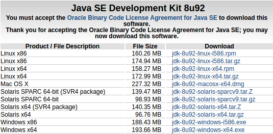 Cómo Instalar Java JDK/JRE SE en Linux Ubuntu 16.04 LTS Xenial Xerus