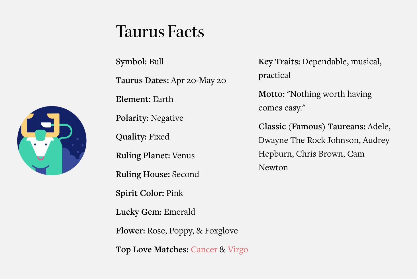 zodiac, taurus