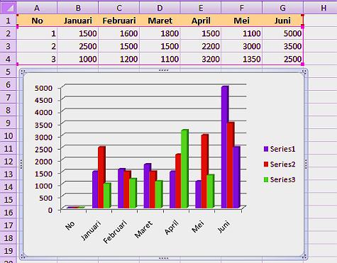 Bagan (Chart) dalam Microsoft Excel