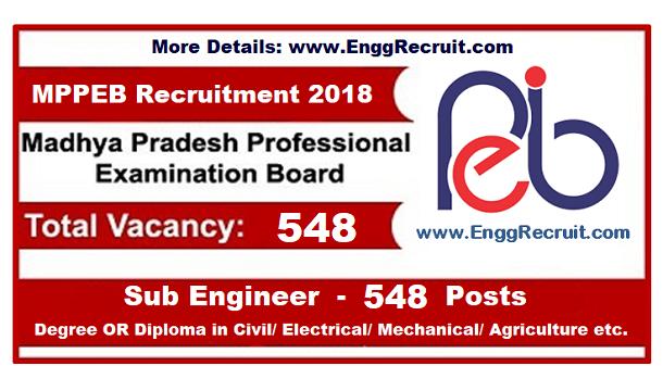 MPPEB Recruitment 2018