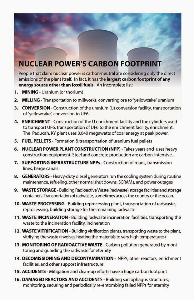Nuclear Energy As A Direct Cause Of Global Warming, Climate Change