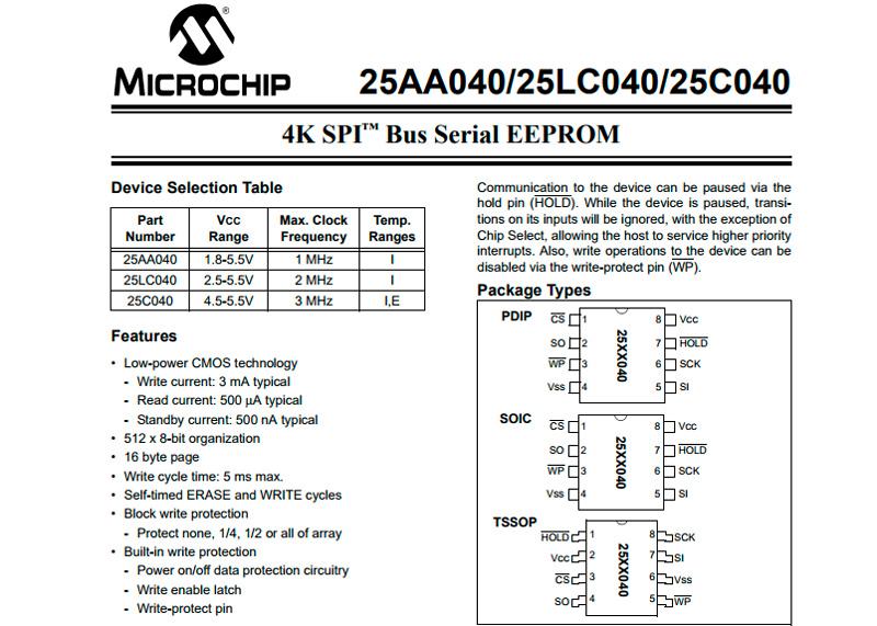 25c040 datasheet