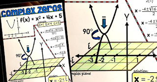 Do your Algebra 2 students struggle to understand imaginary numbers, complex numbers and imaginary zeros when graphing and solving quadratics? In this post is a link to a free download of a cheat sheet for showing students what complex zeros look like.