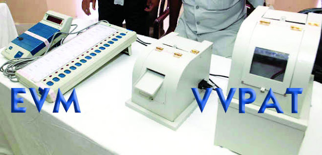 what is EVM and VVPAT