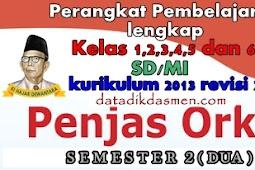 Perangkat PJOK Semester 2 Kurikulum 2013 Revisi 2017 Lengkap
