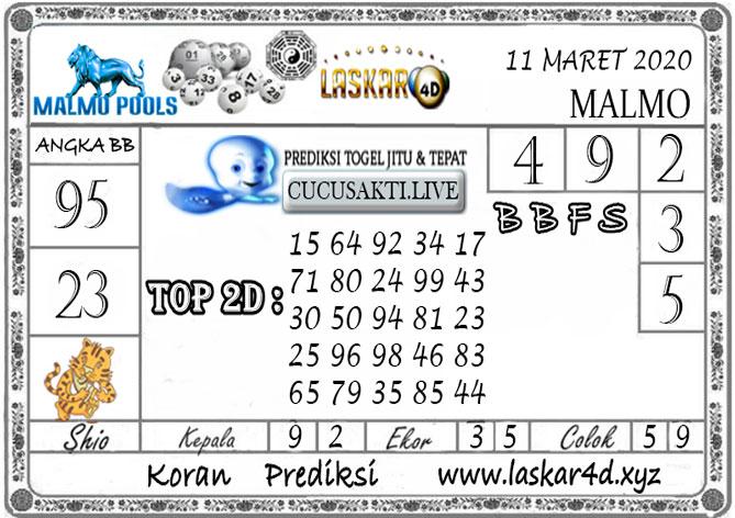 Prediksi Togel MALMO LASKAR4D 11 MARET 2020