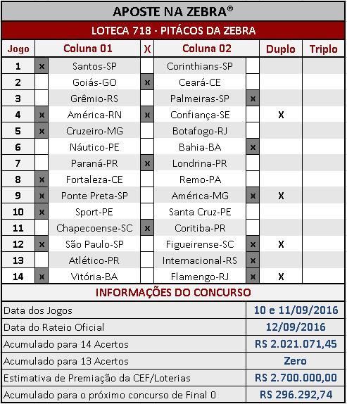 LOTECA 718 - ANÁLISES / PALPITES / PITÁCOS DA ZEBRA 02